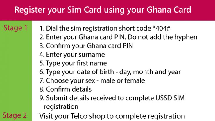 Register your Sim Card using your Ghana Card